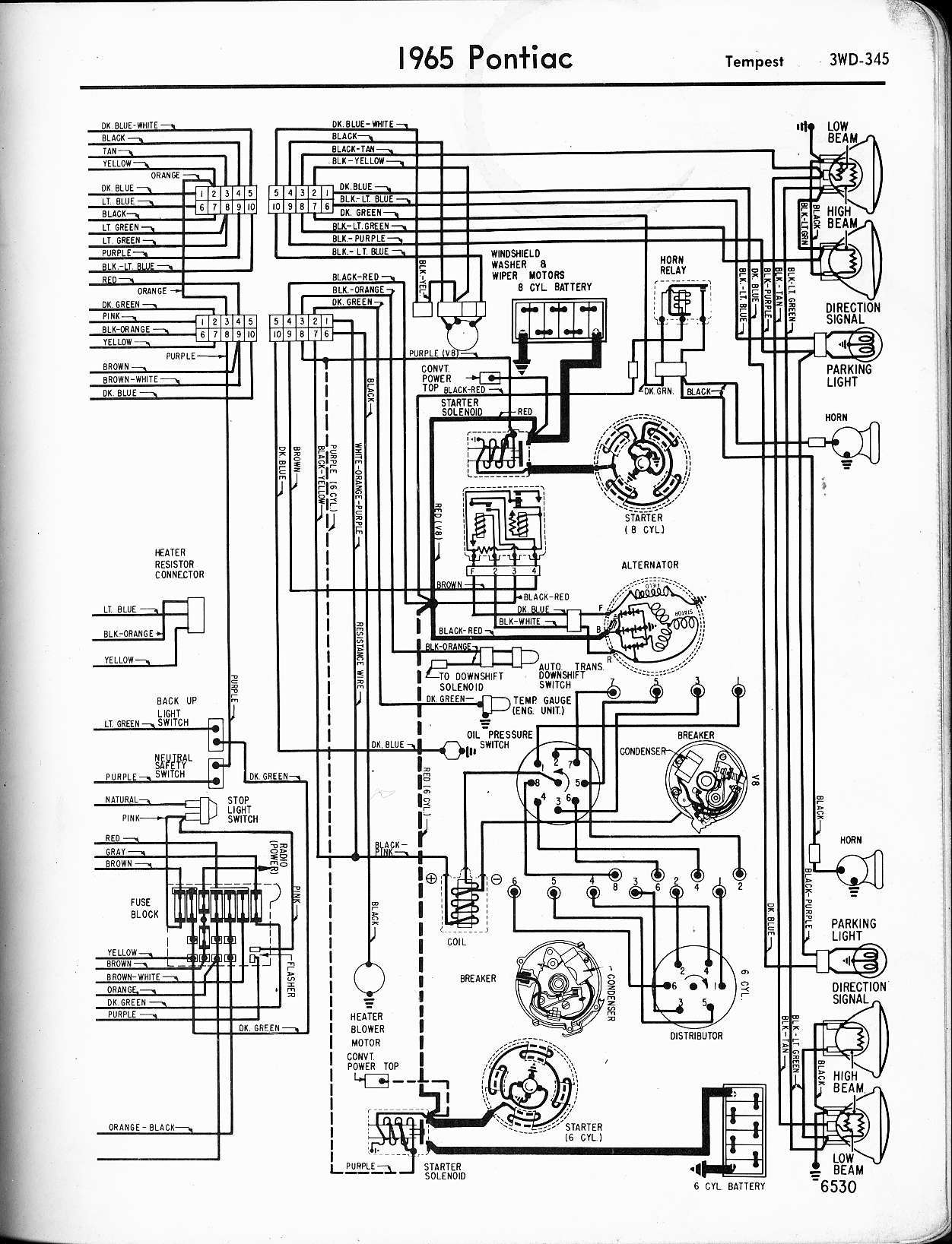 DIAGRAM] 66 Gto Wiring Schematic - Ski Doo Rev Wiring Diagram List  harbor.mon1erinstrument.frmon1erinstrument.fr