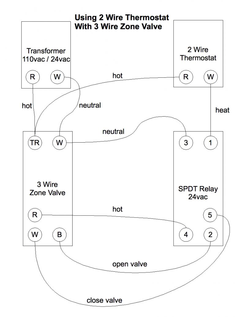 XK_6846] Fan Thermostat Wiring Diagram Together With Taco Zone Valve Wiring  Download DiagramAwni Lexor Ogeno Vish Lous Eopsy Nekout Expe Nnigh Benkeme Mohammedshrine  Librar Wiring 101
