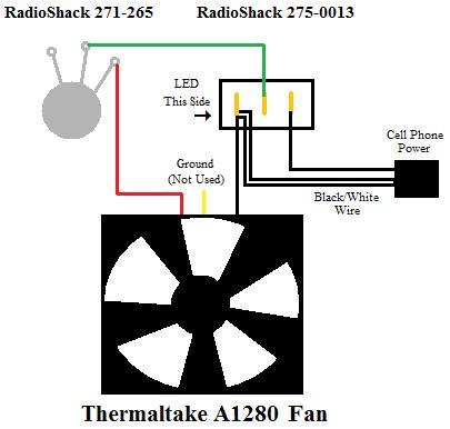 Wondrous 12V Computer Fan Wire Diagram Wiring Diagram Experts Wiring Cloud Picalendutblikvittorg