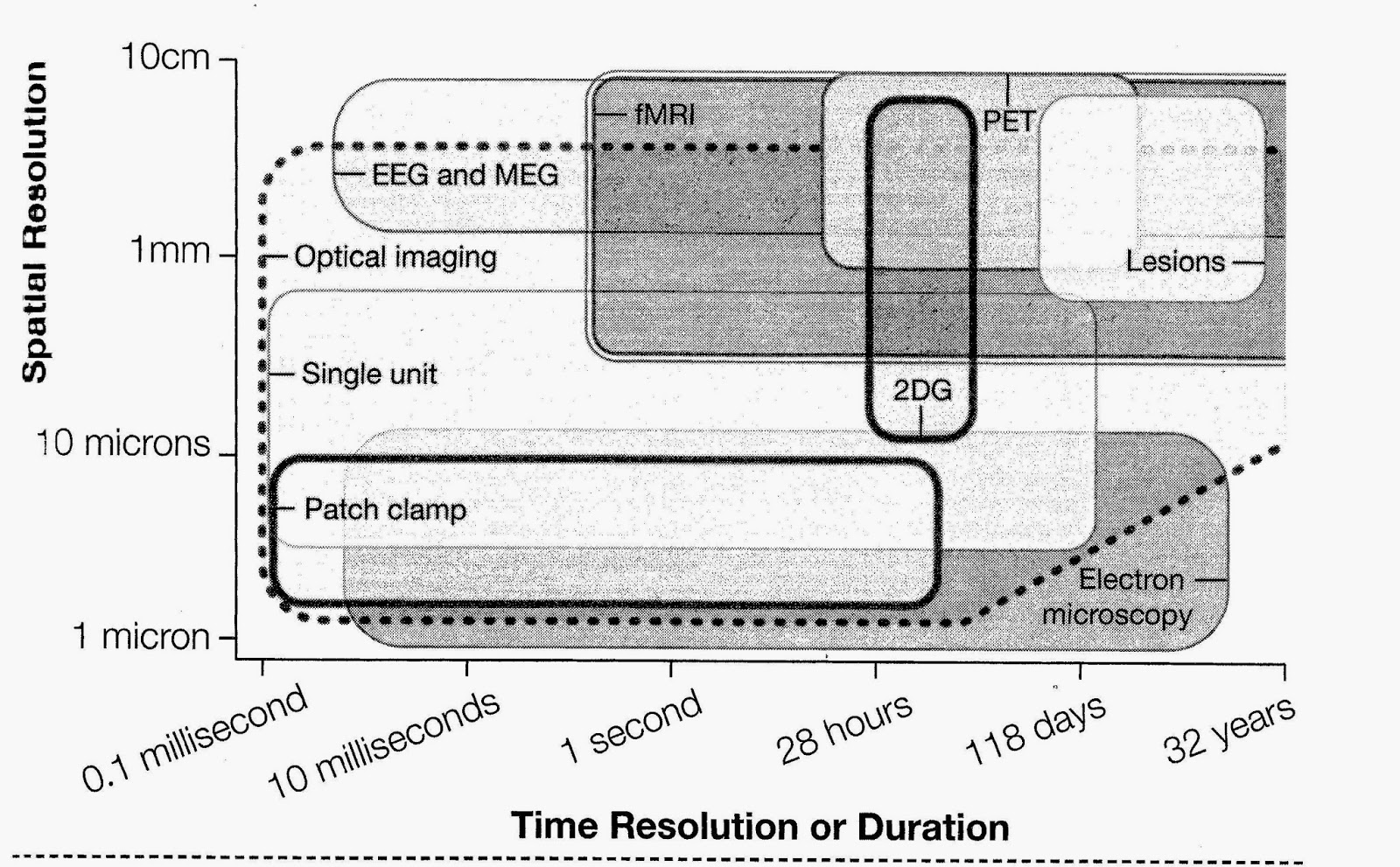 [EQHS_1162]  Kurzweil Wiring Diagram - Basic Automotive Wiring Diagrams for Wiring  Diagram Schematics | Kurzweil Wiring Diagram |  | Wiring Diagram Schematics