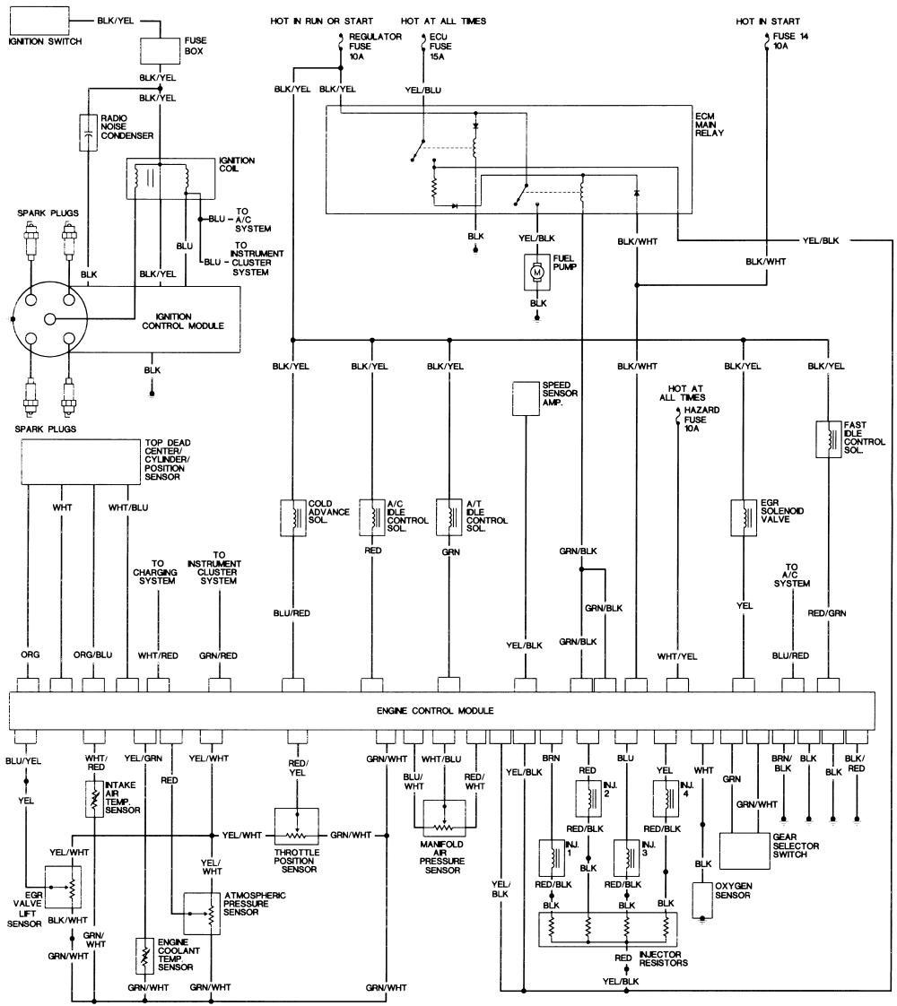 Astonishing 90 Accord Wiring Diagram Basic Electronics Wiring Diagram Wiring Cloud Picalendutblikvittorg
