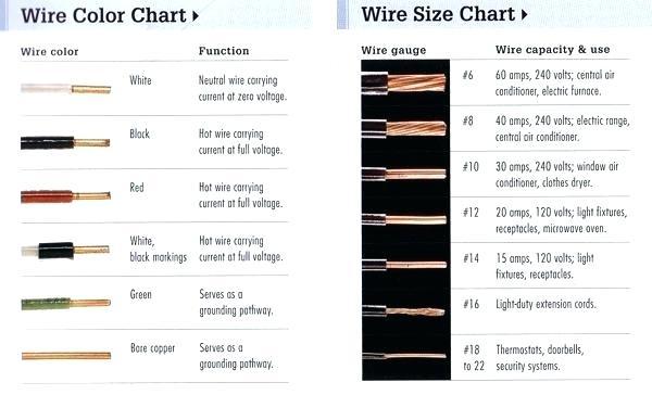220 Volt Wiring Diagram