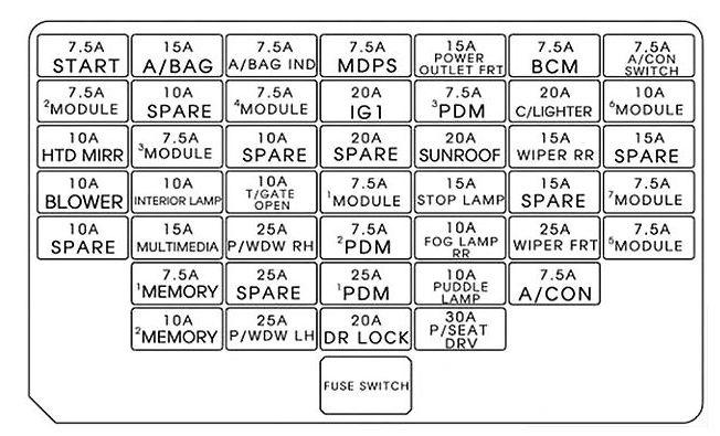 NR_9748] 2006 Hyundai Sonata Fuse Diagram Download Diagram