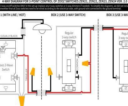 wiring diagram for lutron skylark  ford taurus x fuse box