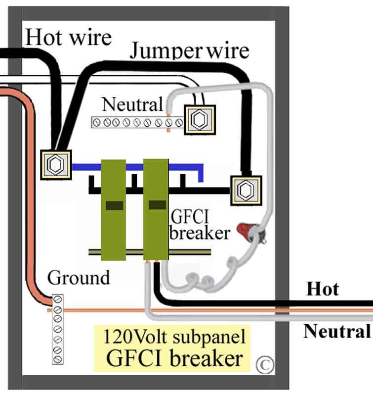 Excellent 220 Volt Gfci Breaker Wiring Diagram Wiring Diagram Wiring Cloud Loplapiotaidewilluminateatxorg