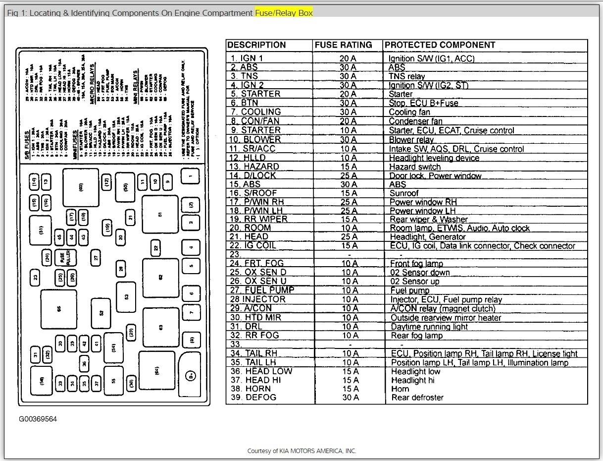 2001 Kia Sephia Wiring Diagram