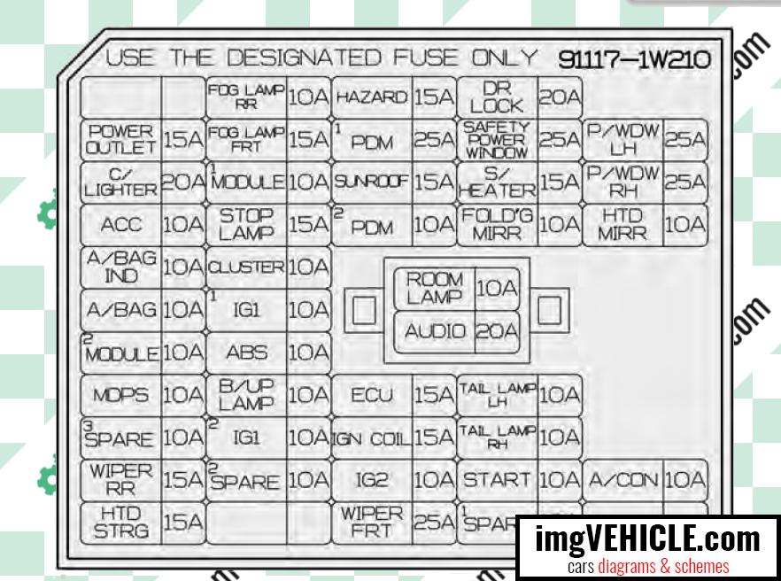 tz_6472] kia rio fuse box diagram wiring diagram  erek rdona capem mohammedshrine librar wiring 101