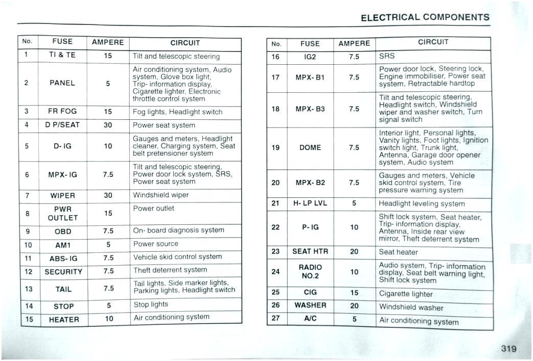 1995 Lexus Sc300 Fuse Box Diagram Wiring Diagram Active A Active A Bujinkan It
