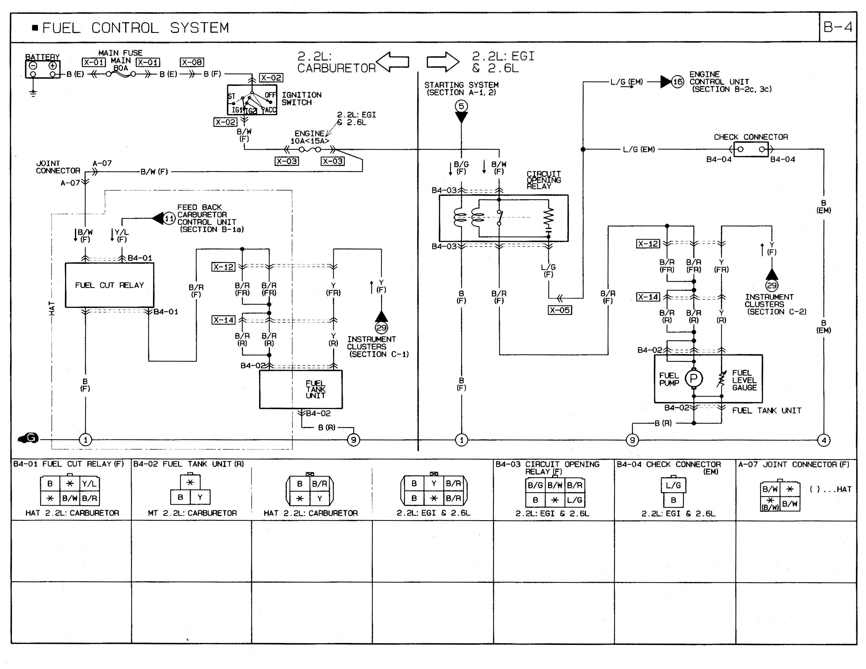 Mazda B40 Wiring Harness Diagram   reaction speed Wiring Diagram ...