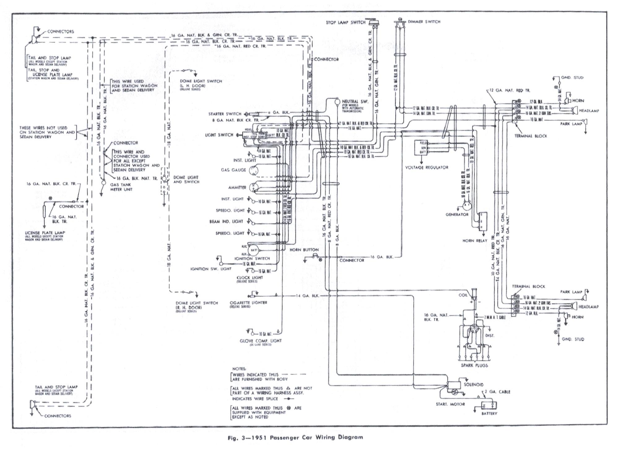 Fabulous 1951 Ford Ignition Wiring Diagram Diagram Data Schema Wiring Cloud Biosomenaidewilluminateatxorg