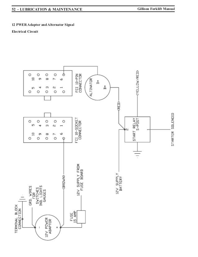 [ZHKZ_3066]  KW_9844] Wiring Diagram Hydraulic Clark Forklift Epc4You Free Diagram | Wiring Diagram Hydraulic Clark Forklift Epc4you |  | Tzici Tial Benkeme Momece Over Oliti Mentra Mohammedshrine Librar Wiring 101