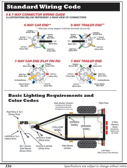 Fantastic Hopkins 6 24 Volts Wiring Diagram Diagram Trailer Wiring Diagram Wiring Cloud Hemtegremohammedshrineorg