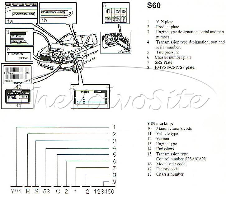 OM_3281] 2004 Volvo V70 Wiring Diagram Wiring Diagram 2004 Volvo S60 Wiring Schematic Www Mohammedshrine Librar Wiring 101