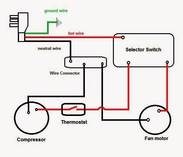 Magnificent Ac Car Wiring Diagram Basic Electronics Wiring Diagram Wiring Cloud Filiciilluminateatxorg