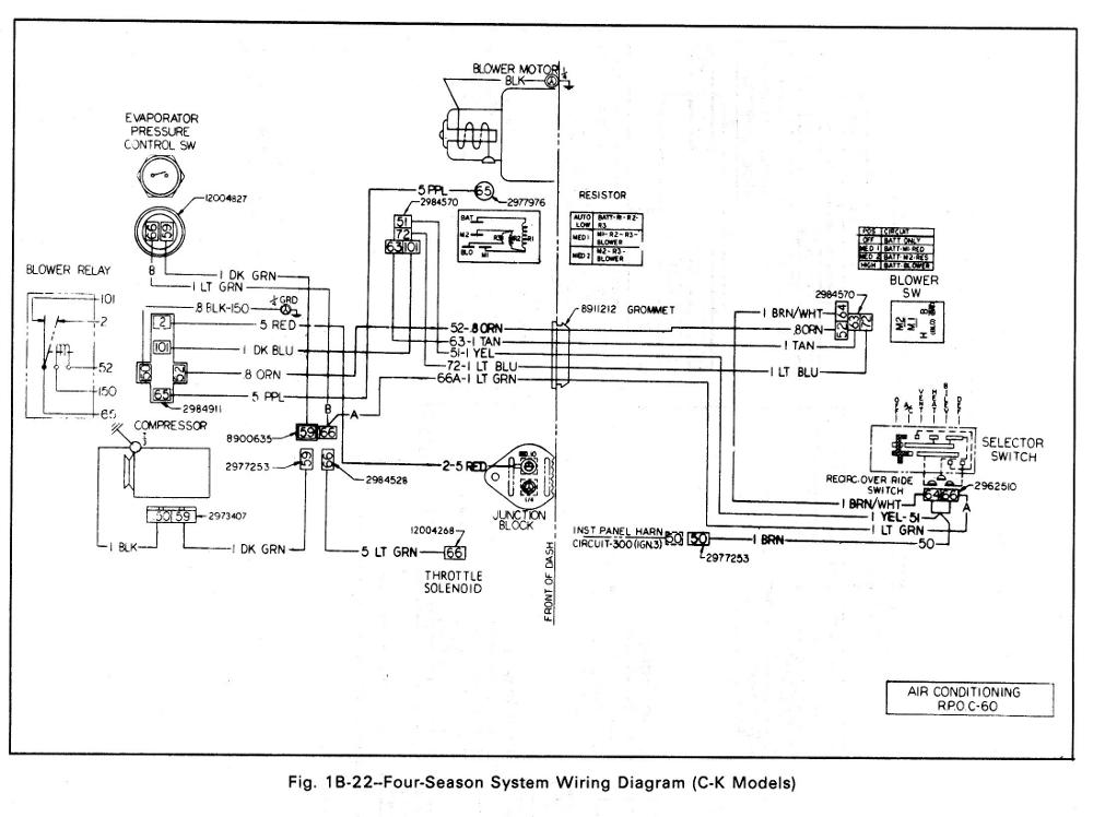 1974 mack truck wiring | chip-agenda wiring diagram library |  chip-agenda.kivitour.it  chip-agenda.kivitour.it