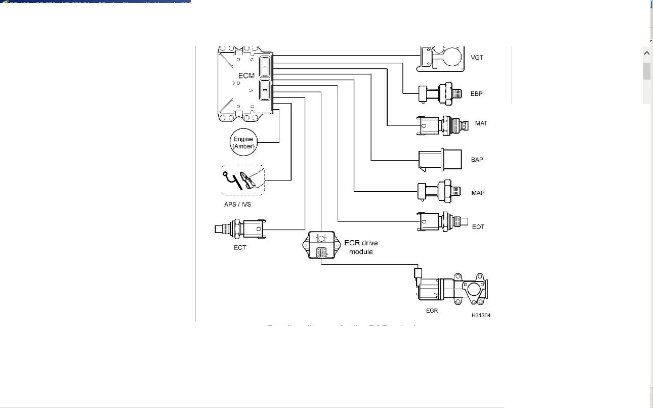 [TVPR_3874]  YE_5981] 2006 International Dt466 Engine Sensors Diagram Free Diagram | International Dt466 Engine Oil Diagram |  | Www Mohammedshrine Librar Wiring 101