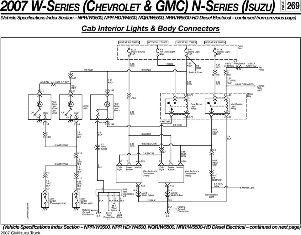 GL_1621] 2001 Gmc W3500 Wiring Diagrams Download DiagramGenion Hendil Mohammedshrine Librar Wiring 101