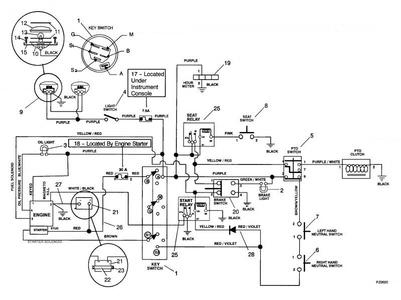 kohler 17 hp wiring diagram - wiring diagrams  snow.feel.lesvignoblesguimberteau.fr