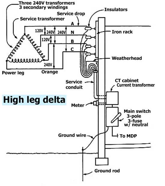 KH_6260] Wiring Diagram For A 3 Phase 208 Wye To 240V Delta Wiring Diagram | Wye 3 Phase 240v Motor Wiring Diagrams |  | Acion Alma Ospor Nizat Knie Mohammedshrine Librar Wiring 101