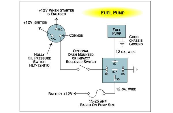 Oil Pump Wiring Diagram Residential Breaker Panel Wiring Diagram For Wiring Diagram Schematics