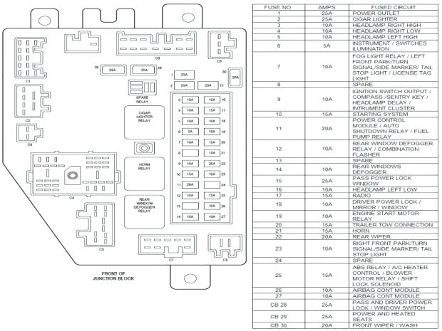 1998 Jeep Cherokee Fuse Diagram - Wiring Diagram Replace response-notice -  response-notice.miramontiseo.it | 98 Cherokee Fuse Box |  | response-notice.miramontiseo.it