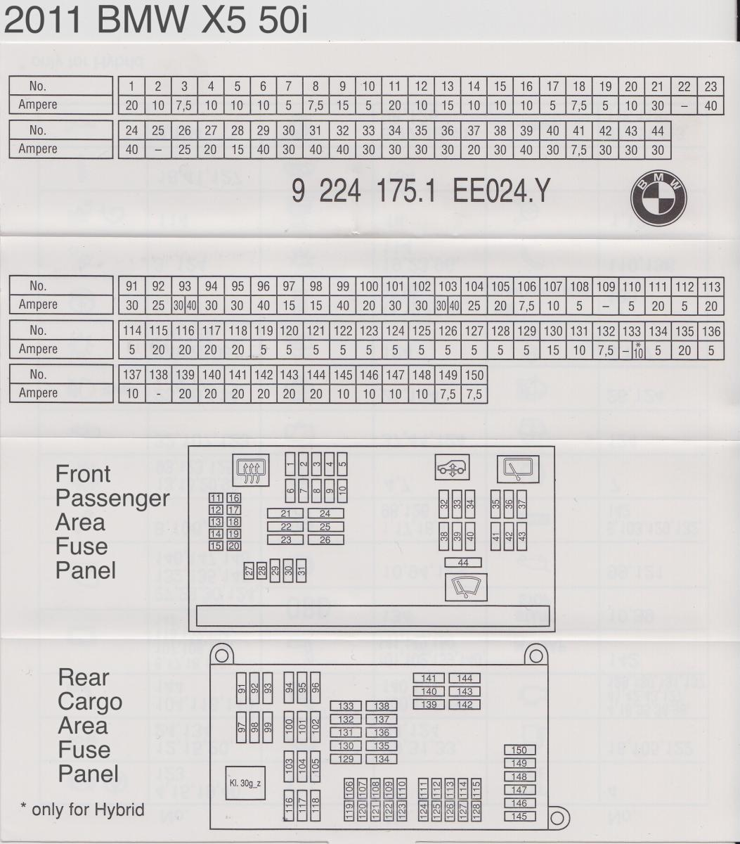 [DIAGRAM_1JK]  VV_0385] 97 Bmw 528I Fuse Diagram Schematic Wiring | 2008 Bmw X3 Fuse Diagram |  | Teria Unre Garna Mohammedshrine Librar Wiring 101