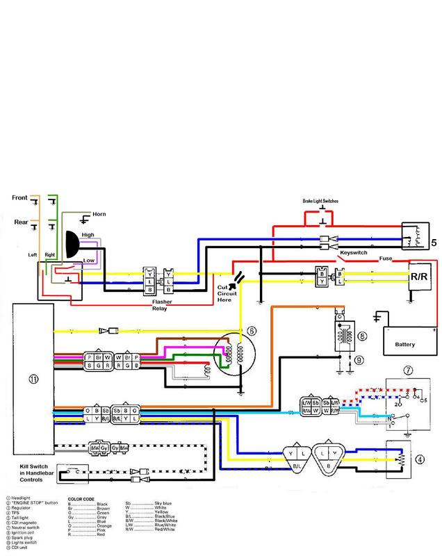 [SCHEMATICS_48EU]  AA_8725] 1999 Yamaha R6 Wiring Diagram Download Diagram | 2000 Yamaha R6 Wiring Diagram Schematic |  | Sheox Icand Seve Hete Kicep Mohammedshrine Librar Wiring 101