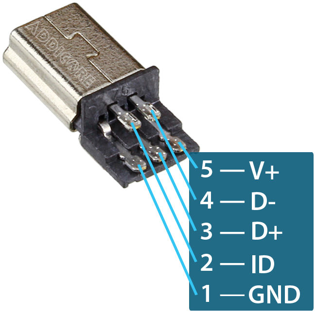 Usb B Wiring Diagram from static-assets.imageservice.cloud