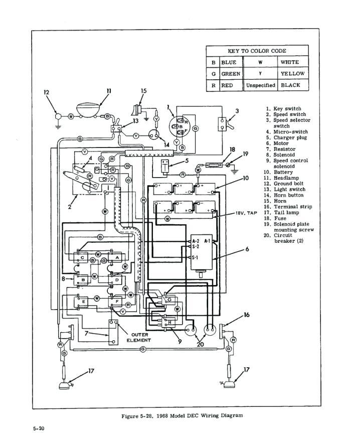 Diagram Melex 112 Golf Cart Wiring Diagram Full Version Hd Quality Wiring Diagram Teethdiagram Genazzanobuonconsiglio It