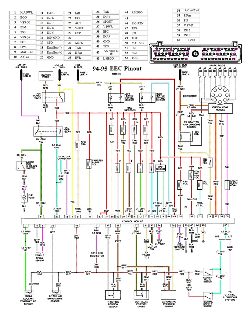VA_1792] 96 Mustang Radio Wiring Diagram Wiring DiagramVenet Rious Umng Rect Mohammedshrine Librar Wiring 101
