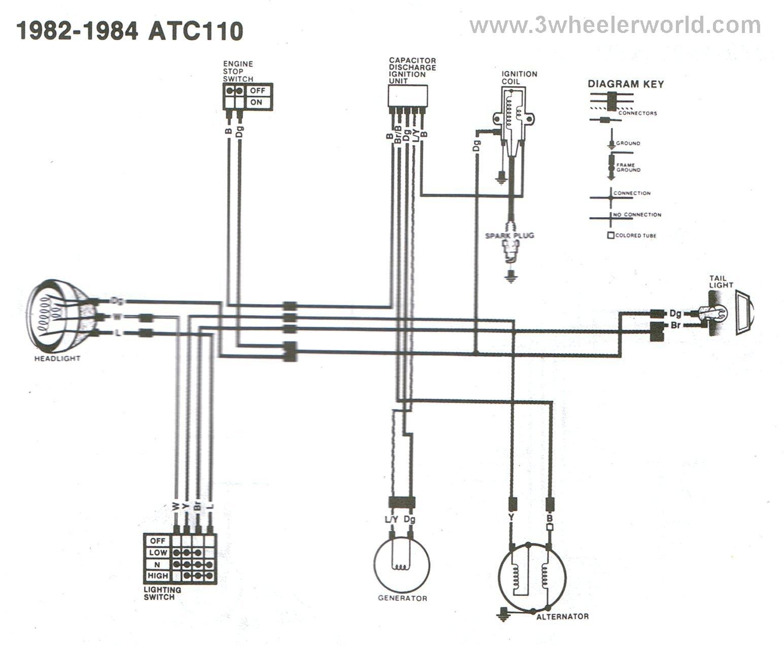 Honda 110 Wiring Diagram