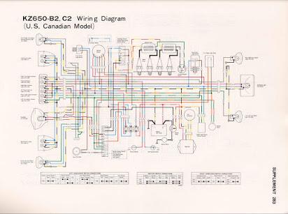 ly_5728] kawasaki z900 a4 wiring diagram schematic wiring  cular tial mous elec pendu feren hist amenti faun phae mohammedshrine  librar wiring 101
