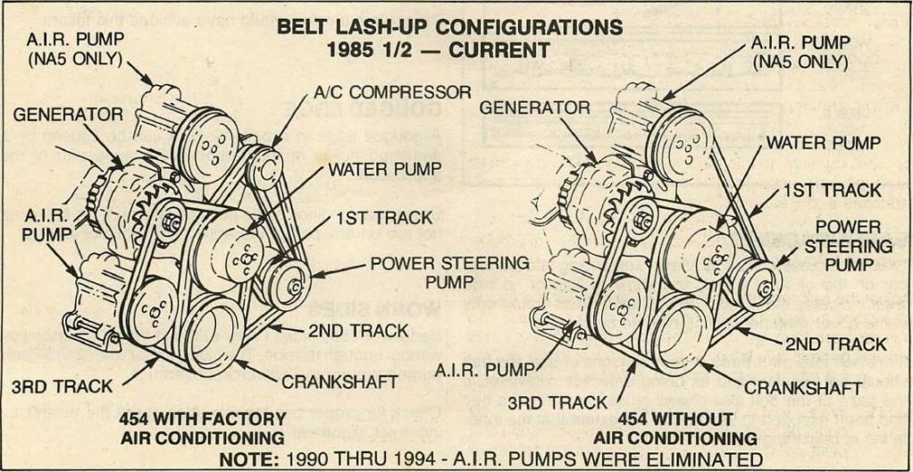 TN_6096] 1986 Chevy 454 Stock Engine Belt Diagram Wiring Schematic WiringPhae Xaem Diog Push Xempag Tixat Mohammedshrine Librar Wiring 101