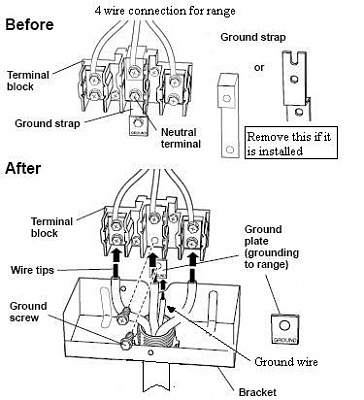3 Prong Dryer Plug Wiring Diagram from static-assets.imageservice.cloud