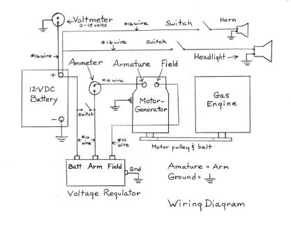 Rl 1805 China Go Kart Wiring Diagram