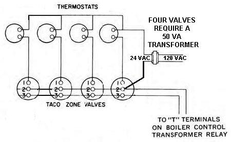 BX_6273] Zone Valve Wiring Diagram Furthermore White Rodgers 3 Wire Zone  ValveDimet Lukep Mecad Cran Benkeme Mohammedshrine Librar Wiring 101