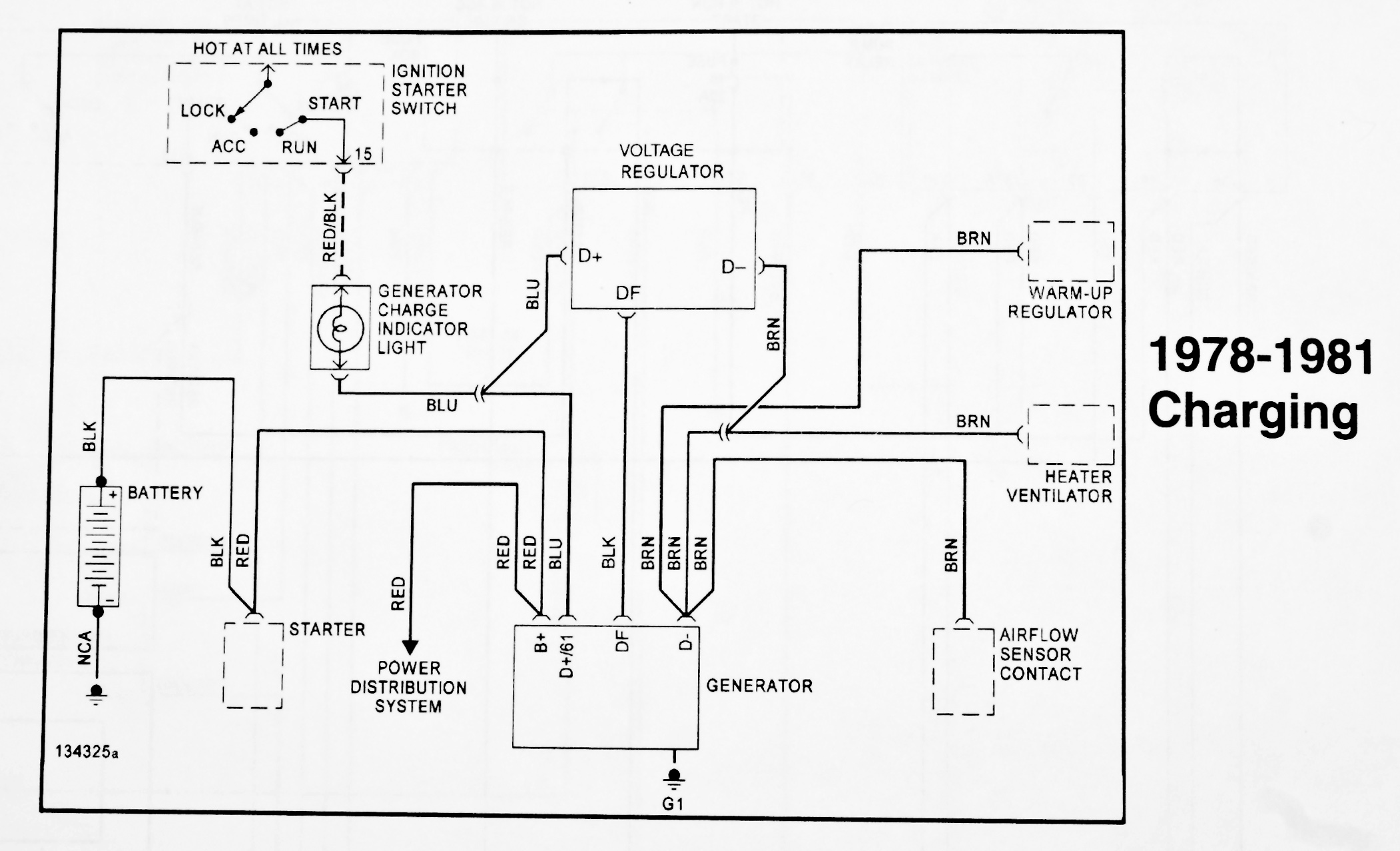 [SCHEMATICS_4ER]  Porsche 911 Starter Wiring Diagram 2004 Hyundai Santa Fe Wiring Diagrams -  bintuhan.kucing-garong-2.sardaracomunitaospitale.it | 1984 Porsche 911 Carrera Fuse Diagram |  | Wiring Diagram and Schematics