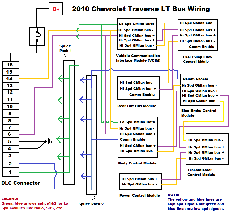 Wiring Diagram For 2010 Chevy Equinox