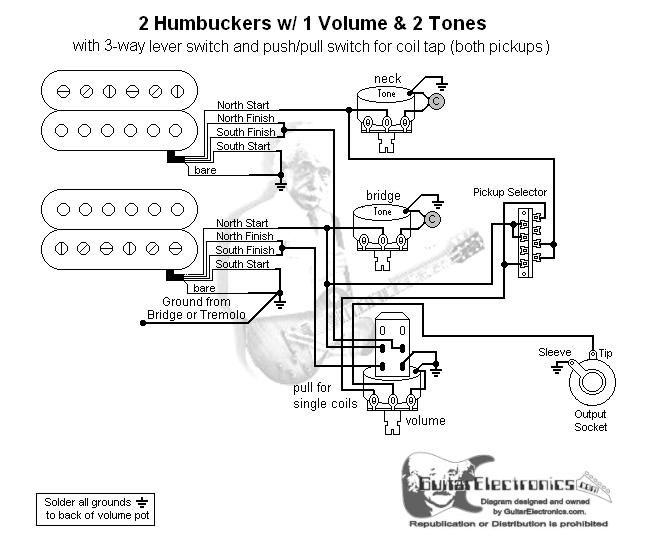 TX_8376] Humbuckers 3Way Toggle Switch 1 Volume 2 Tones Coil Tap Free  Diagram | Two Humbucker W 1 Volume And 2 Tone 5 Way Switch Wiring Diagram |  | Bapap Indi Mohammedshrine Librar Wiring 101