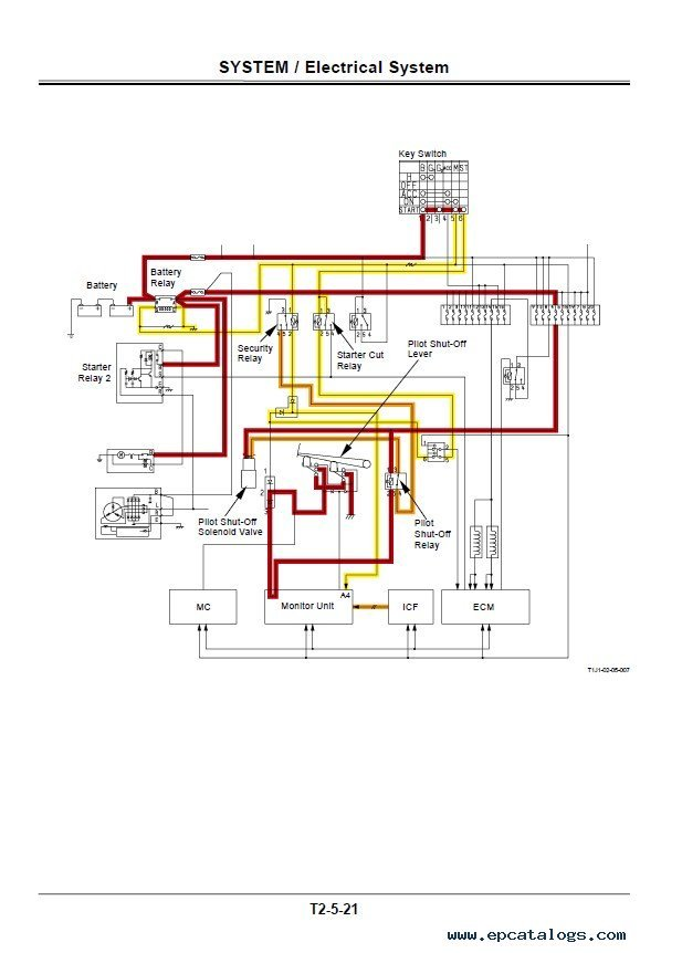 Groovy Kubota L48 Wiring Diagram Wiring Diagrams For Your Car Or Truck Wiring Cloud Licukshollocom