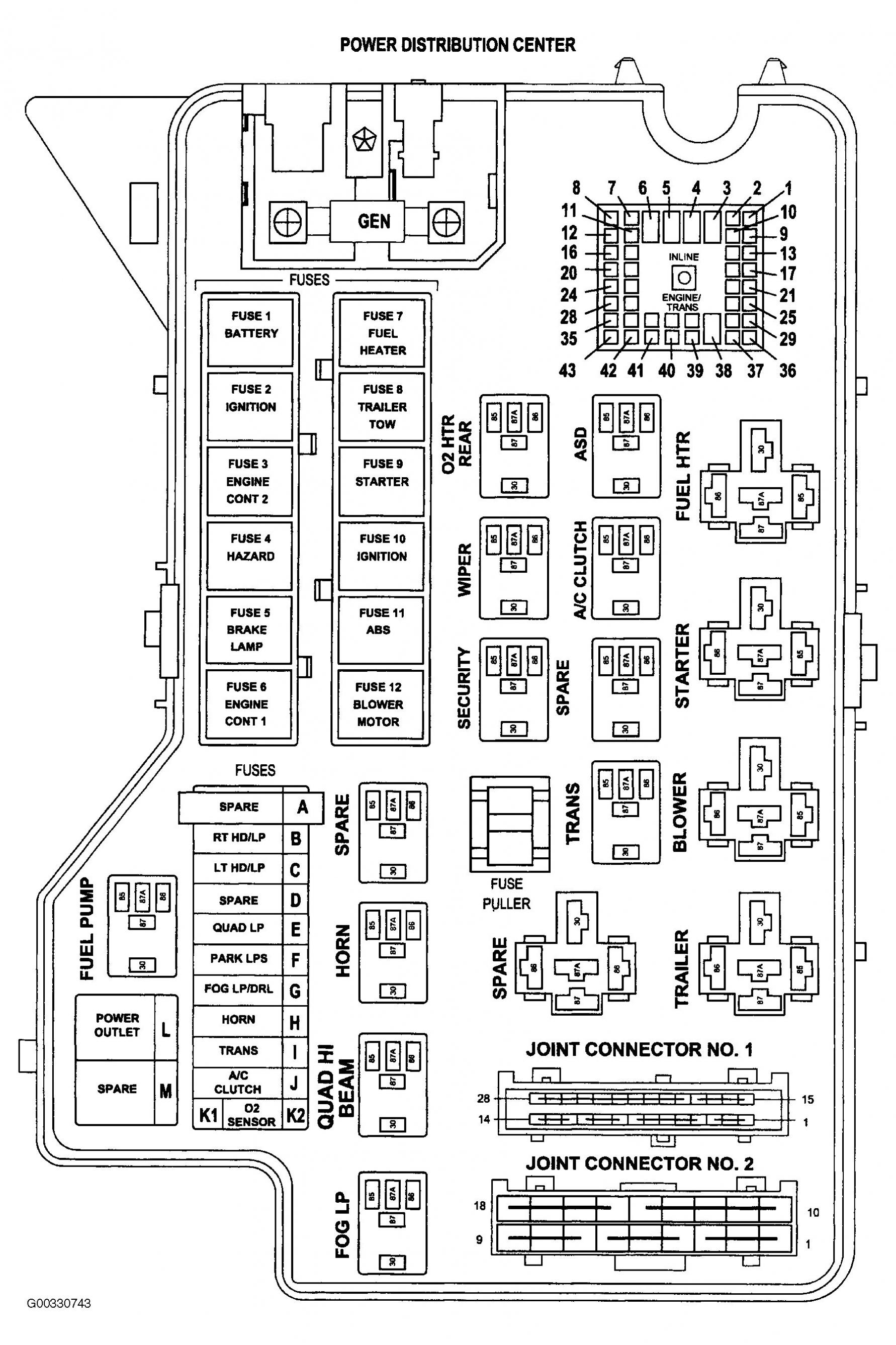 Fuse Box For 1998 Dodge Ram 1500 - 1985 Ford F 150 Radio Wiring Diagram -  vga.ke2x.jeanjaures37.frWiring Diagram
