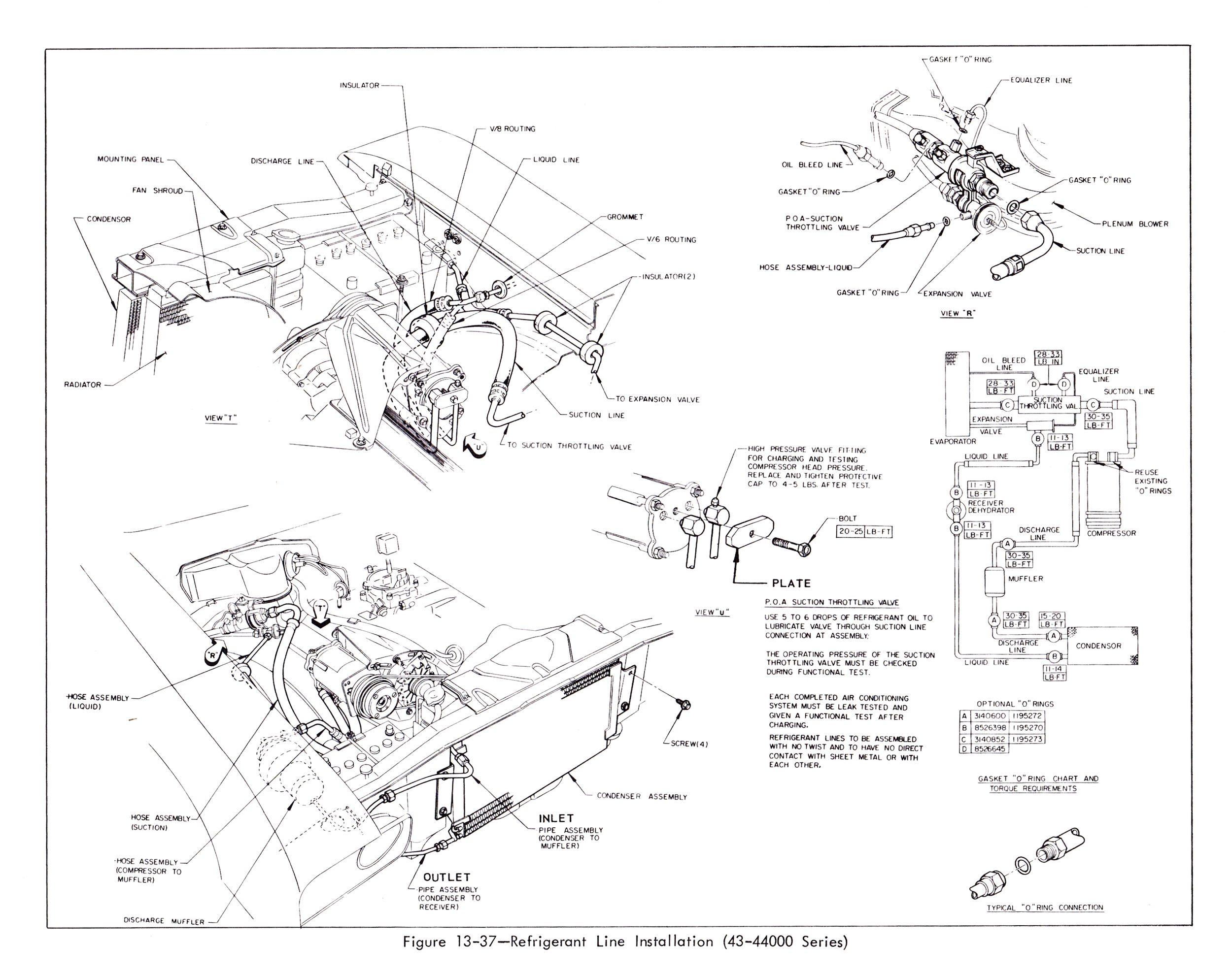 Sensational 1967 Impala Wiring Diagram Wiring Library Wiring Cloud Ymoonsalvmohammedshrineorg