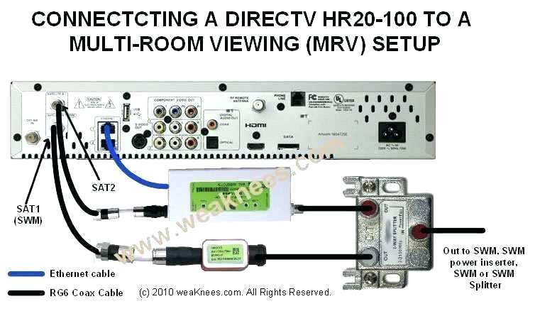 Wiring Diagram For Multiroom Directv