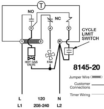 sx_2016] defrost timer wiring diagram on paragon 8145 20 wiring diagram  download diagram  nful inama benkeme mohammedshrine librar wiring 101