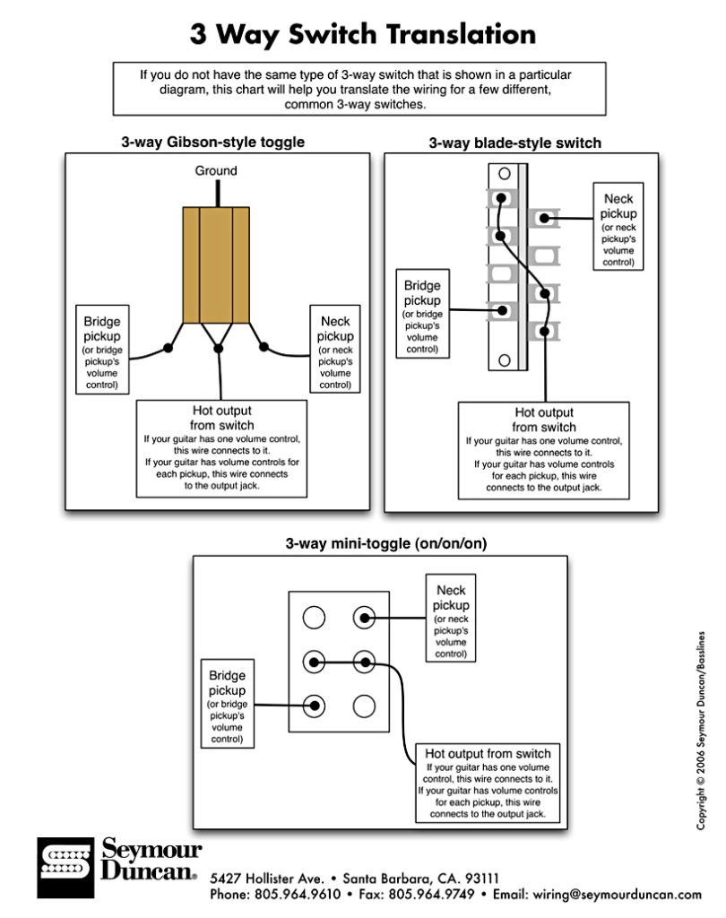 triple humbucker wiring diagram 3 way switch humbucker wiring diagram wiring diagram data  3 way switch humbucker wiring diagram