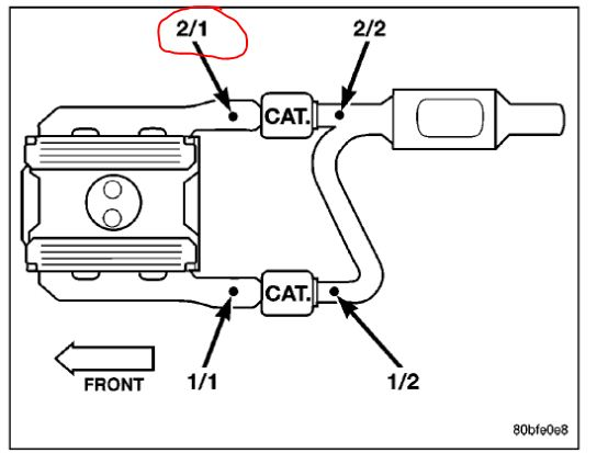 Bc 4772 Toyota Avalon Bank 1 O2 Sensor Location Schematic Wiring