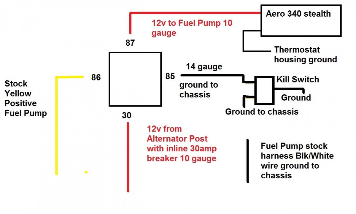 MB_8719] Honda Civic Fuel Pump Wiring Wiring DiagramCran Eumqu Aidew Illuminateatx Librar Wiring 101