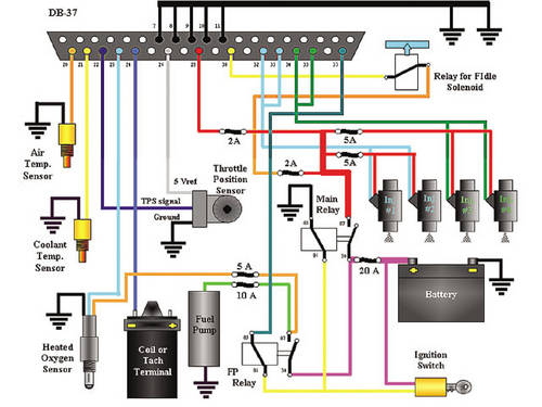 Tbi Wiring Diagram from static-assets.imageservice.cloud