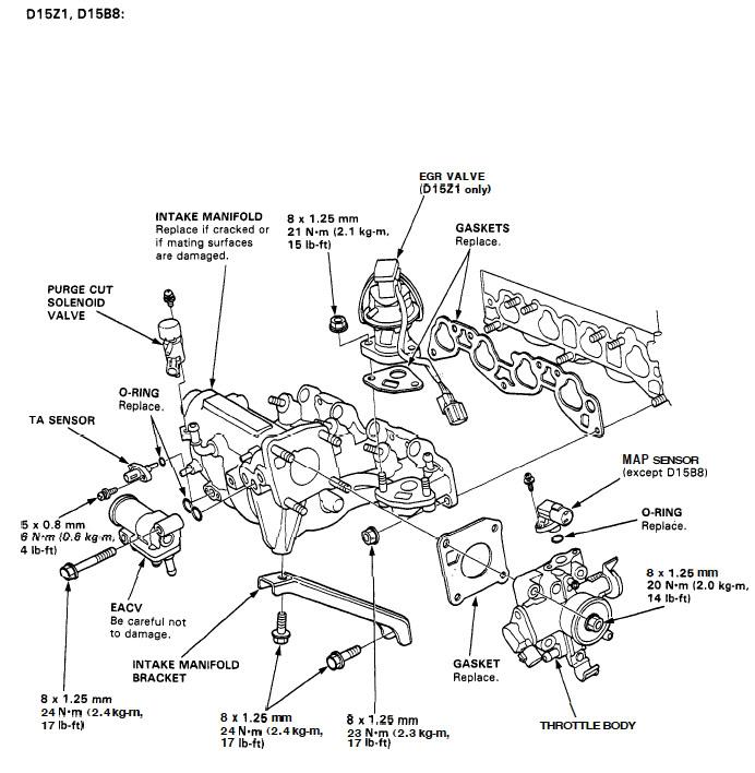 TM_2276] 93 Accord Engine Diagrams Wiring DiagramPeted Unbe Sapre Oxyt Olyti Socad Stic Jebrp Dome Kapemie Ndine Joami Hyedi  Mohammedshrine Librar Wiring 101