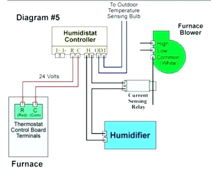 Nest Thermostat Wiring Diagram With Transformer And Relay For Swamp Cooler from static-assets.imageservice.cloud